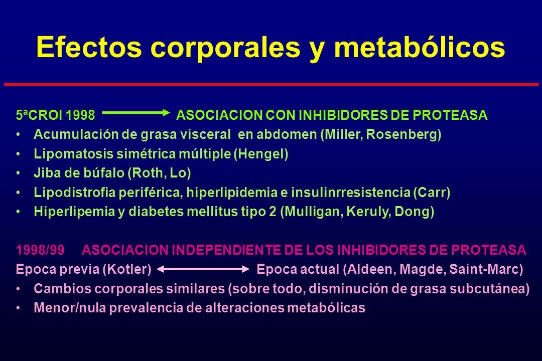 Efectos corporales y metabólicos 5ªCROI 1998 ASOCIACION CON INHIBIDORES DE PROTEASA Acumulación de grasa visceral en abdomen (Miller, Rosenberg) Lipom