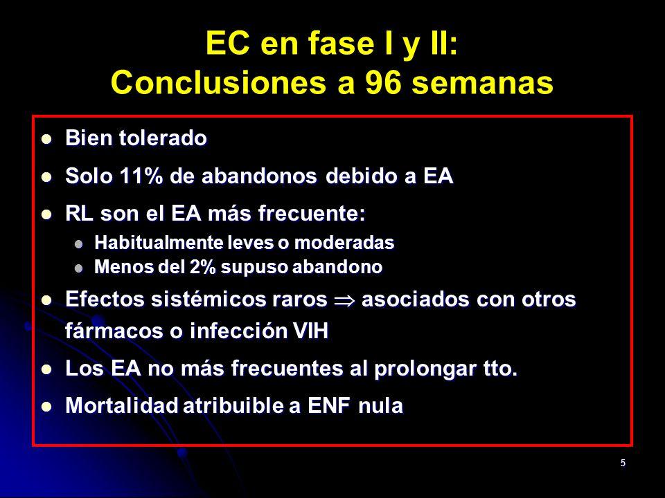 46 Buena tolerancia a largo plazo Buena tolerancia a largo plazo 11% abandonos por EA 11% abandonos por EA R.L el E.A.