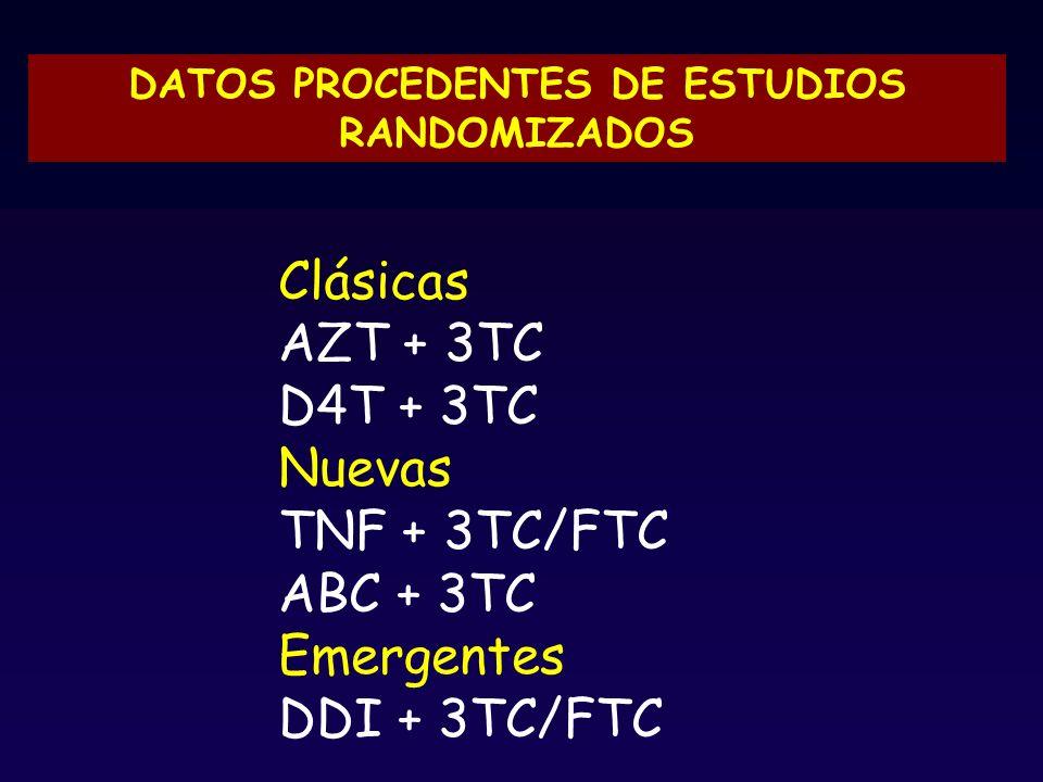 Clásicas AZT + 3TC D4T + 3TC Nuevas TNF + 3TC/FTC ABC + 3TC Emergentes DDI + 3TC/FTC DATOS PROCEDENTES DE ESTUDIOS RANDOMIZADOS