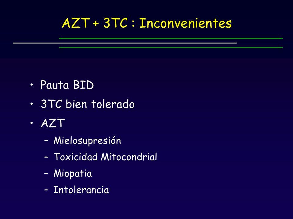 AZT + 3TC : Inconvenientes Pauta BID 3TC bien tolerado AZT –Mielosupresión –Toxicidad Mitocondrial –Miopatia –Intolerancia