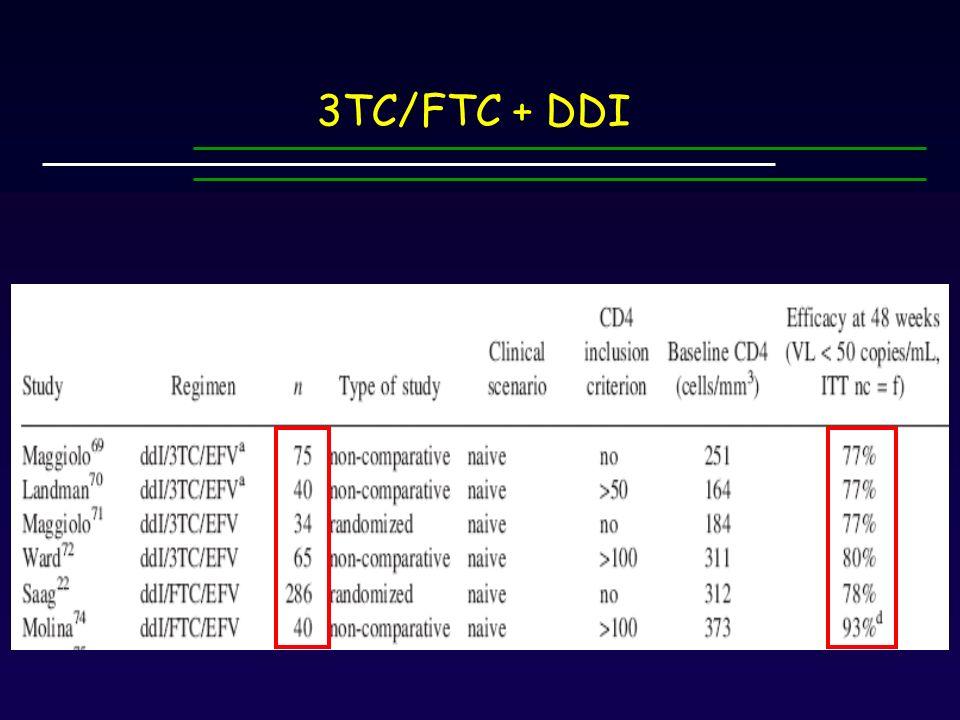 3TC/FTC + DDI