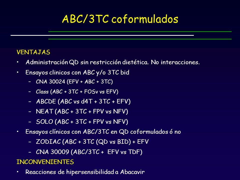 ABC/3TC coformulados VENTAJAS Administración QD sin restricción dietética.