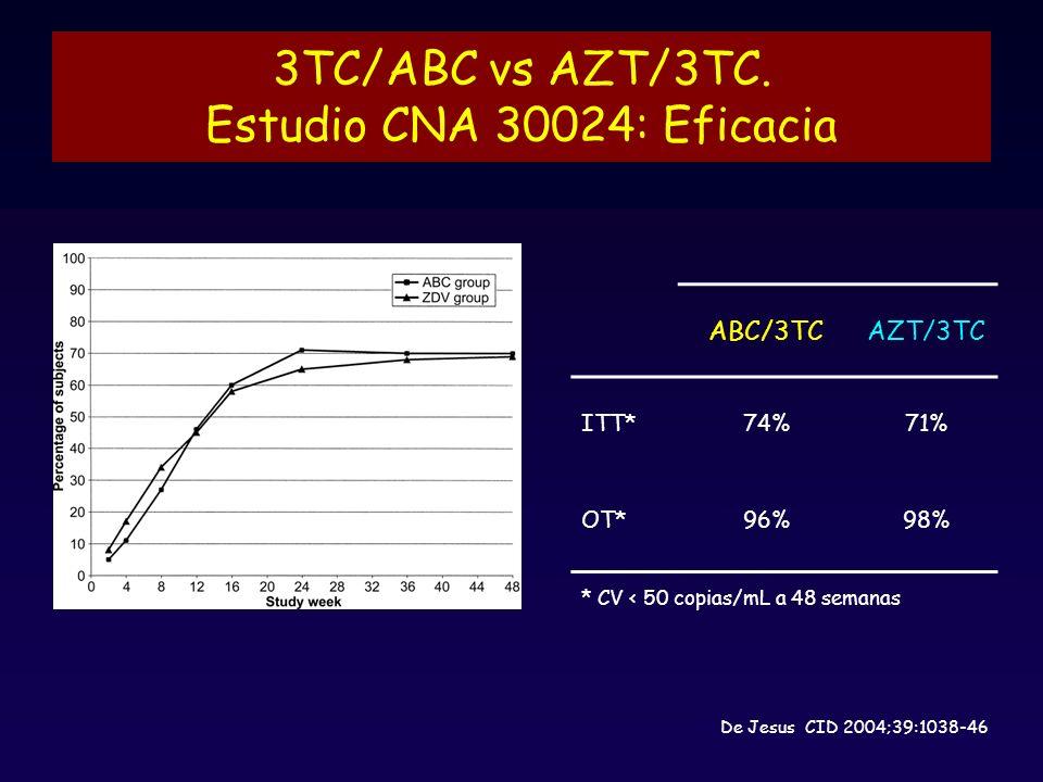 3TC/ABC vs AZT/3TC.