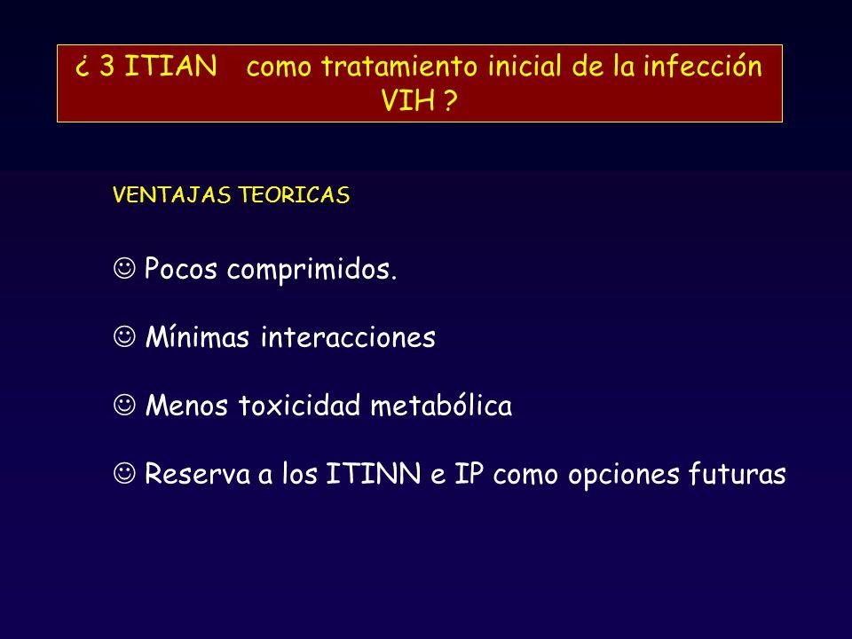 ¿ 3 ITIANcomo tratamiento inicial de la infección VIH .