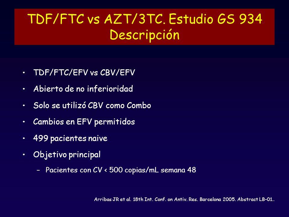 TDF/FTC vs AZT/3TC.