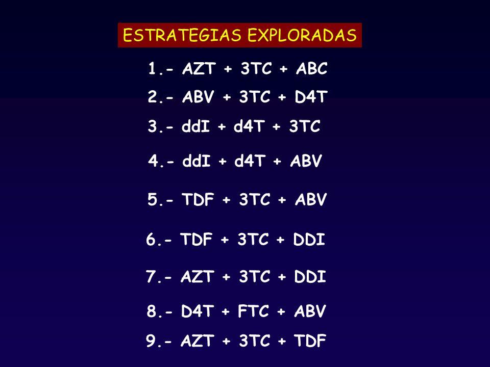 1.- AZT + 3TC + ABC 2.- ABV + 3TC + D4T 3.- ddI + d4T + 3TC 4.- ddI + d4T + ABV 5.- TDF + 3TC + ABV 6.- TDF + 3TC + DDI 7.- AZT + 3TC + DDI 8.- D4T + FTC + ABV ESTRATEGIAS EXPLORADAS 9.- AZT + 3TC + TDF