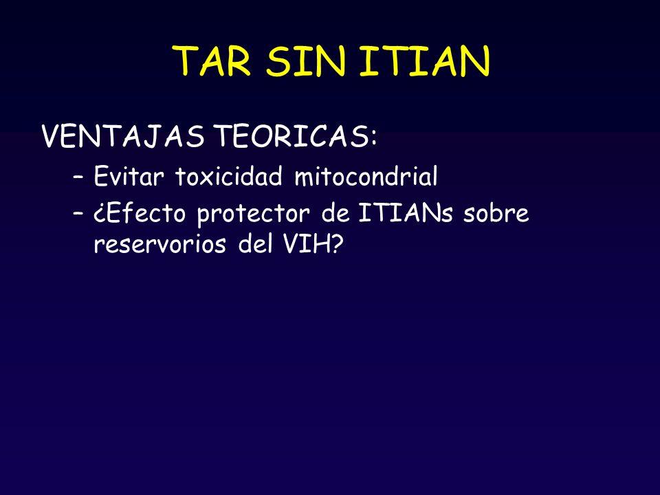 TAR SIN ITIAN VENTAJAS TEORICAS: –Evitar toxicidad mitocondrial –¿Efecto protector de ITIANs sobre reservorios del VIH?