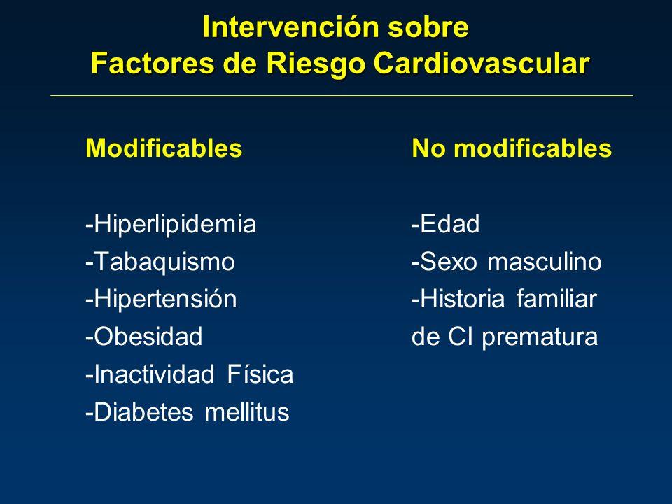 Intervención sobre Factores de Riesgo Cardiovascular ModificablesNo modificables -Hiperlipidemia-Edad -Tabaquismo-Sexo masculino -Hipertensión-Histori