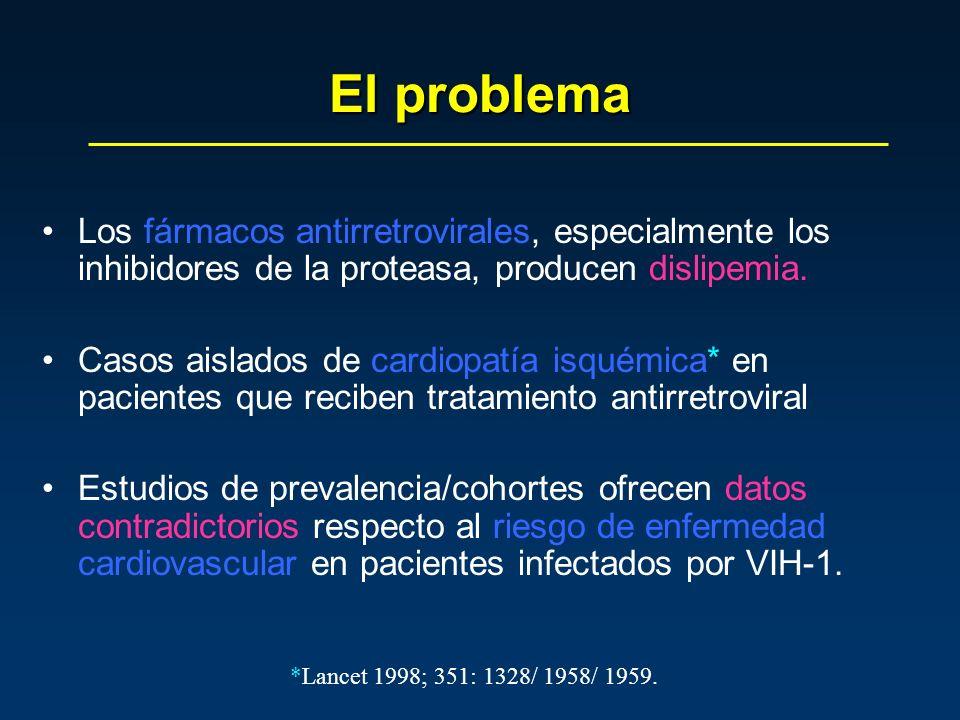 El problema Los fármacos antirretrovirales, especialmente los inhibidores de la proteasa, producen dislipemia. Casos aislados de cardiopatía isquémica