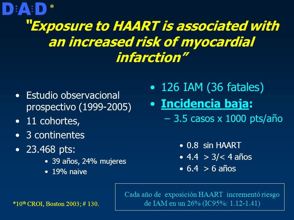 Exposure to HAART is associated with an increased risk of myocardial infarction Estudio observacional prospectivo (1999-2005) 11 cohortes, 3 continent