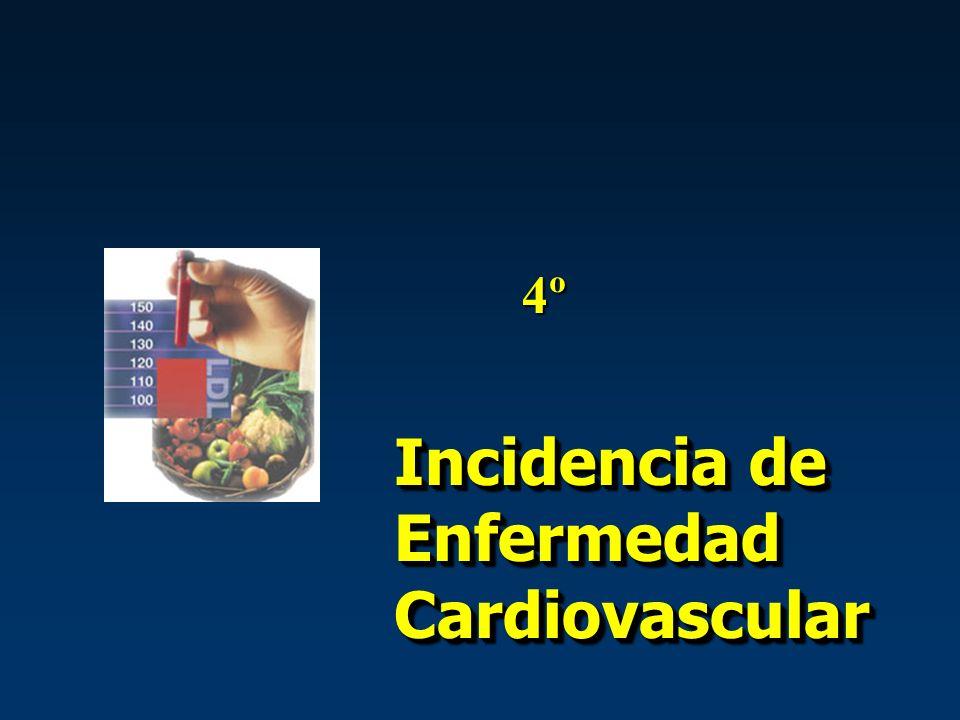 Incidencia de Enfermedad Cardiovascular 4º