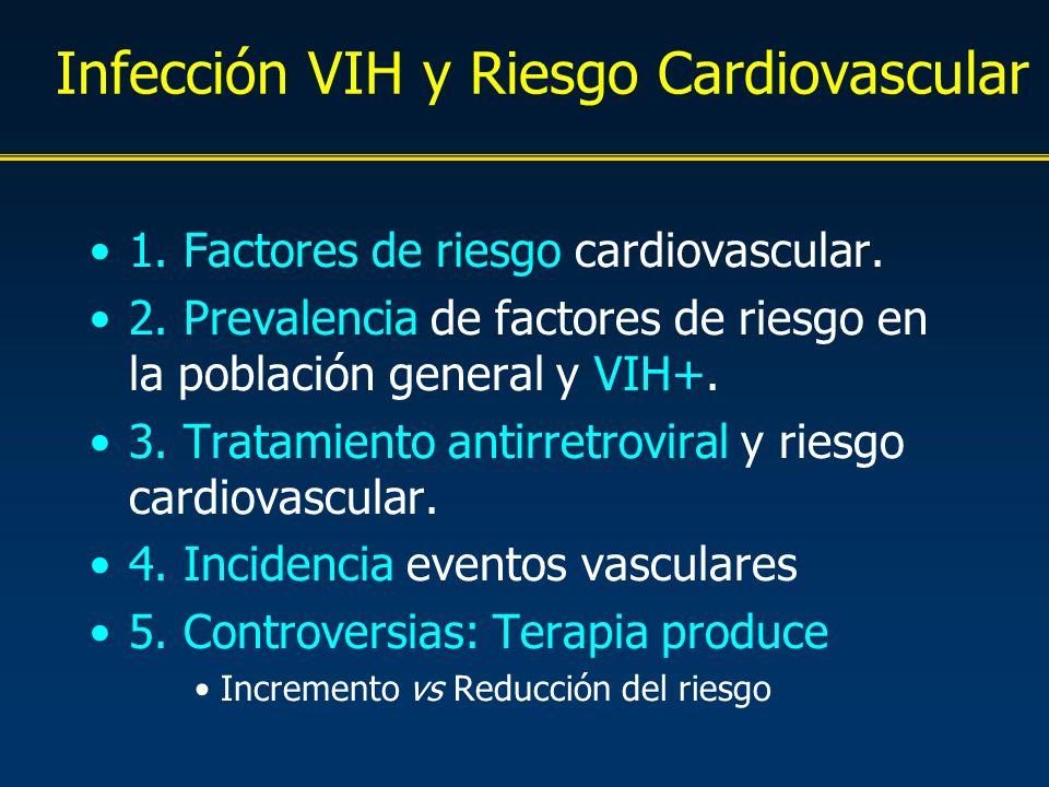-Results at week 24 – Total and LDL cholesterol, HDL cholesterol and VLDL TG Negredo et al.