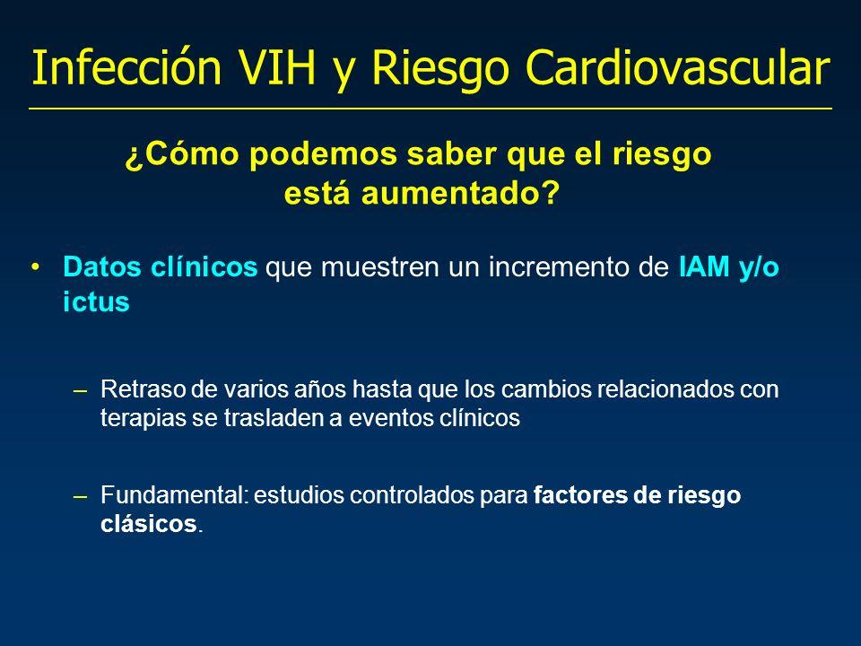Infección VIH y Riesgo Cardiovascular Datos clínicos que muestren un incremento de IAM y/o ictus –Retraso de varios años hasta que los cambios relacio