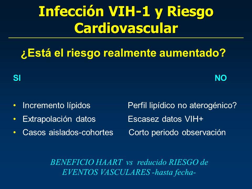 Infección VIH-1 y Riesgo Cardiovascular SINO Incremento lípidos Perfil lipídico no aterogénico? Extrapolación datos Escasez datos VIH+ Casos aislados-