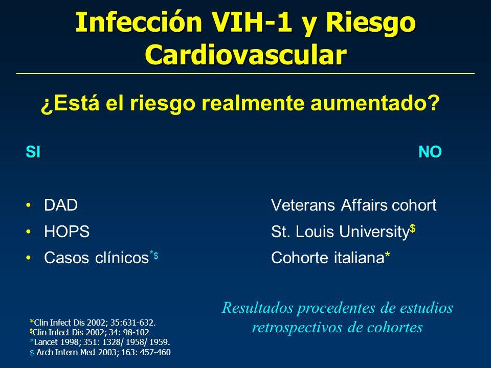 Infección VIH-1 y Riesgo Cardiovascular SINO DADVeterans Affairs cohort HOPS St. Louis University $ Casos clínicos * $ Cohorte italiana* ¿Está el ries