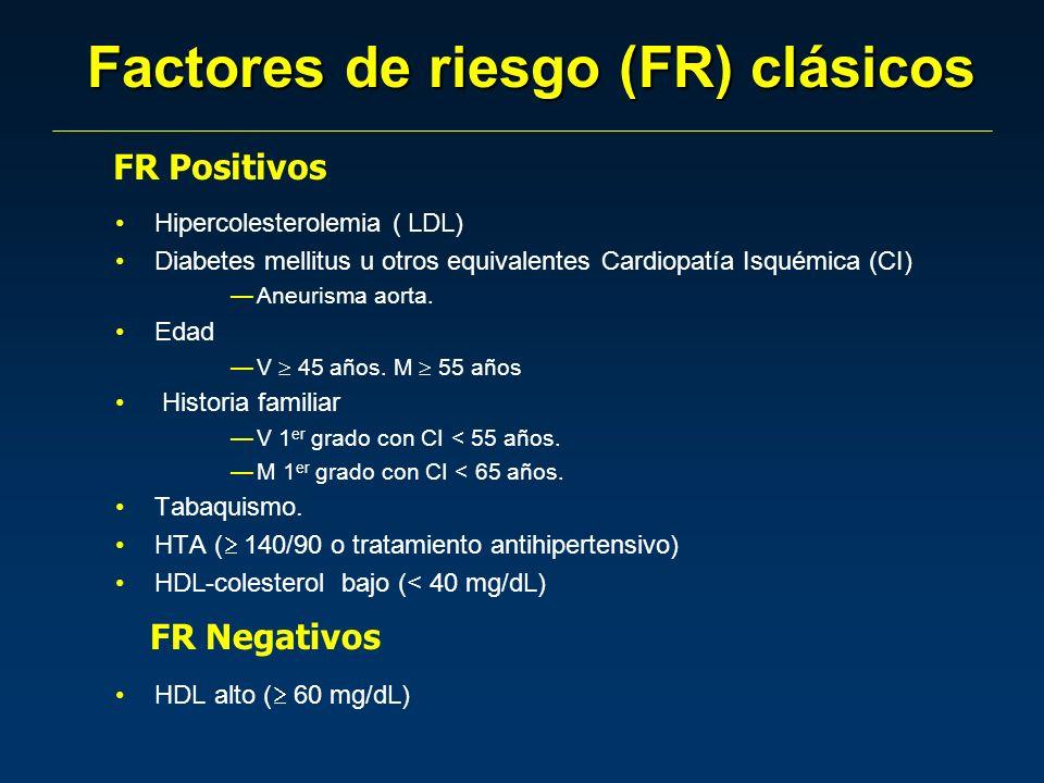 Otros Factores de Riesgo Factores relacionados con hábitos de vida: Obesidad (IMC 30) Inactividad física, factores étnicos y psicosociales Dieta aterogénica Factores de riesgo emergentes: Lipoproteina (a) Homocisteina Factores Protrombóticos (fibrinógeno) Factores Proinflamatorios (Proteína C reactiva) Hipertrigliceridemia Arteriosclerosis subclínica Su contribución cuantitativa no está bien establecida