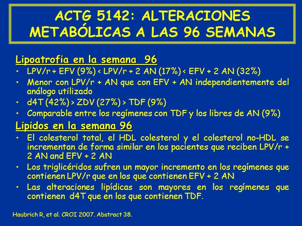 ACTG 5142: ALTERACIONES METABÓLICAS A LAS 96 SEMANAS Lipoatrofia en la semana 96 LPV/r + EFV (9%) < LPV/r + 2 AN (17%) < EFV + 2 AN (32%) Menor con LP