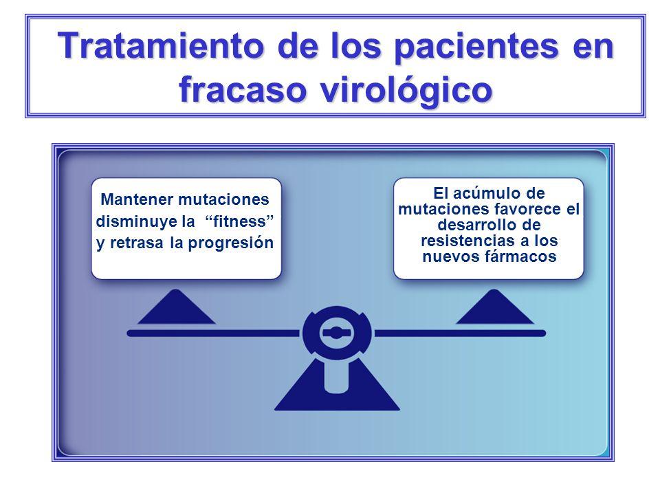 Tratamiento de los pacientes en fracaso virológico Mantener mutaciones disminuye la fitness y retrasa la progresión El acúmulo de mutaciones favorece