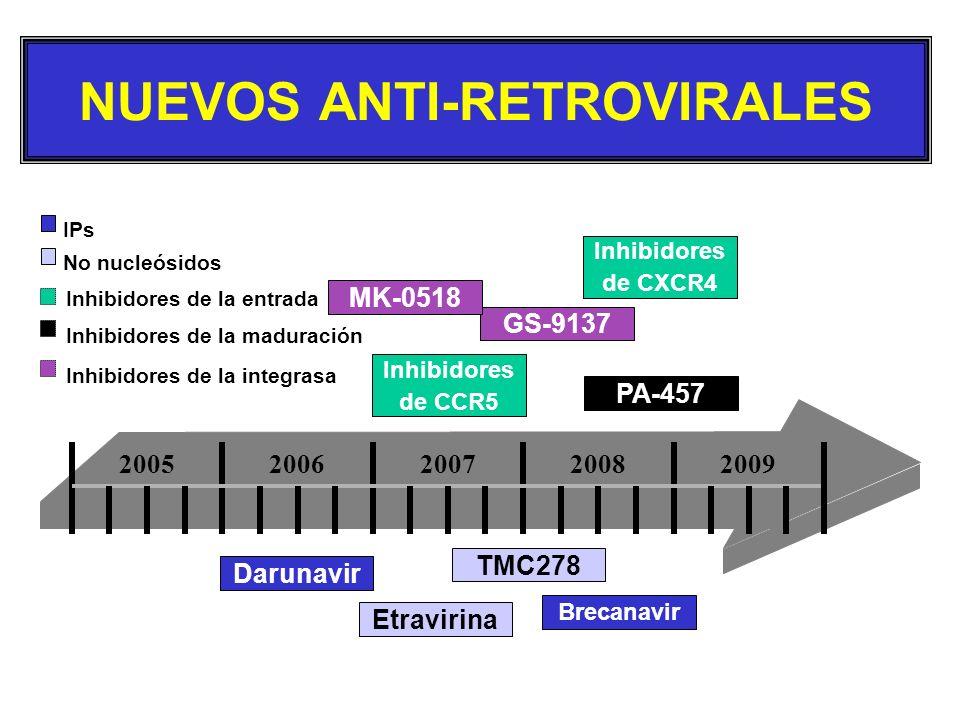 NUEVOS ANTI-RETROVIRALES PA-457 IPs No nucleósidos Inhibidores de la maduración Inhibidores de CCR5 GS-9137 TMC278 Etravirina Darunavir Brecanavir Inh