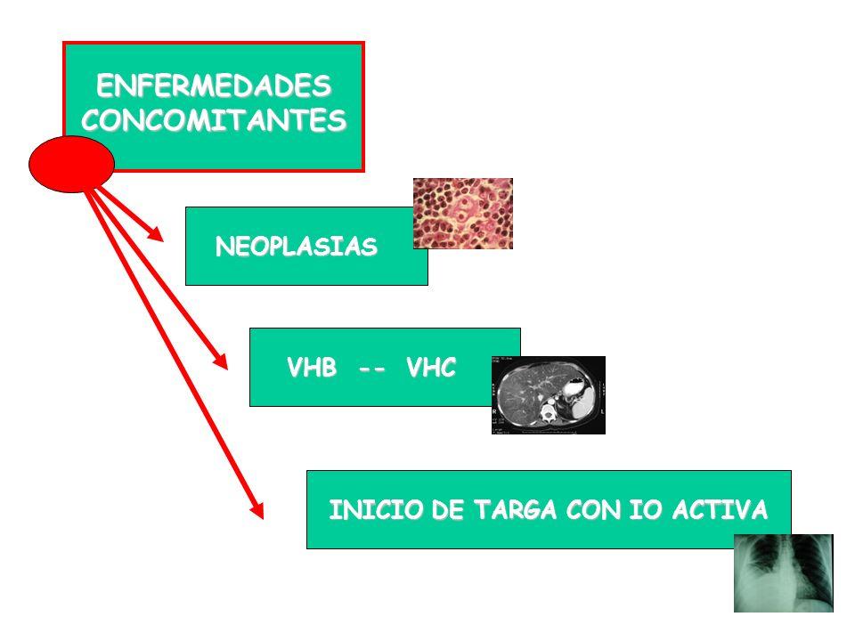 ENFERMEDADES CONCOMITANTES NEOPLASIAS VHB -- VHC INICIO DE TARGA CON IO ACTIVA