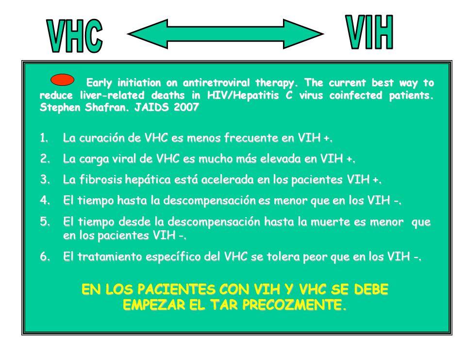 1.La curación de VHC es menos frecuente en VIH +. 2.La carga viral de VHC es mucho más elevada en VIH +. 3.La fibrosis hepática está acelerada en los