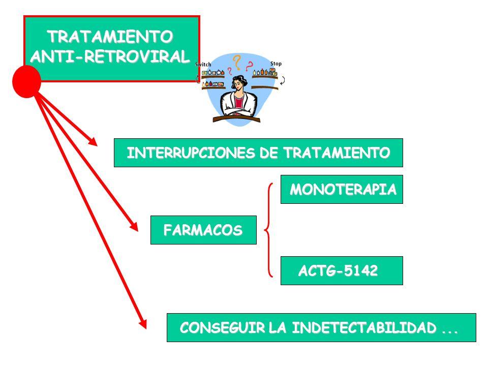 TRATAMIENTO ANTI-RETROVIRAL INTERRUPCIONES DE TRATAMIENTO FARMACOS MONOTERAPIA ACTG-5142 CONSEGUIR LA INDETECTABILIDAD...