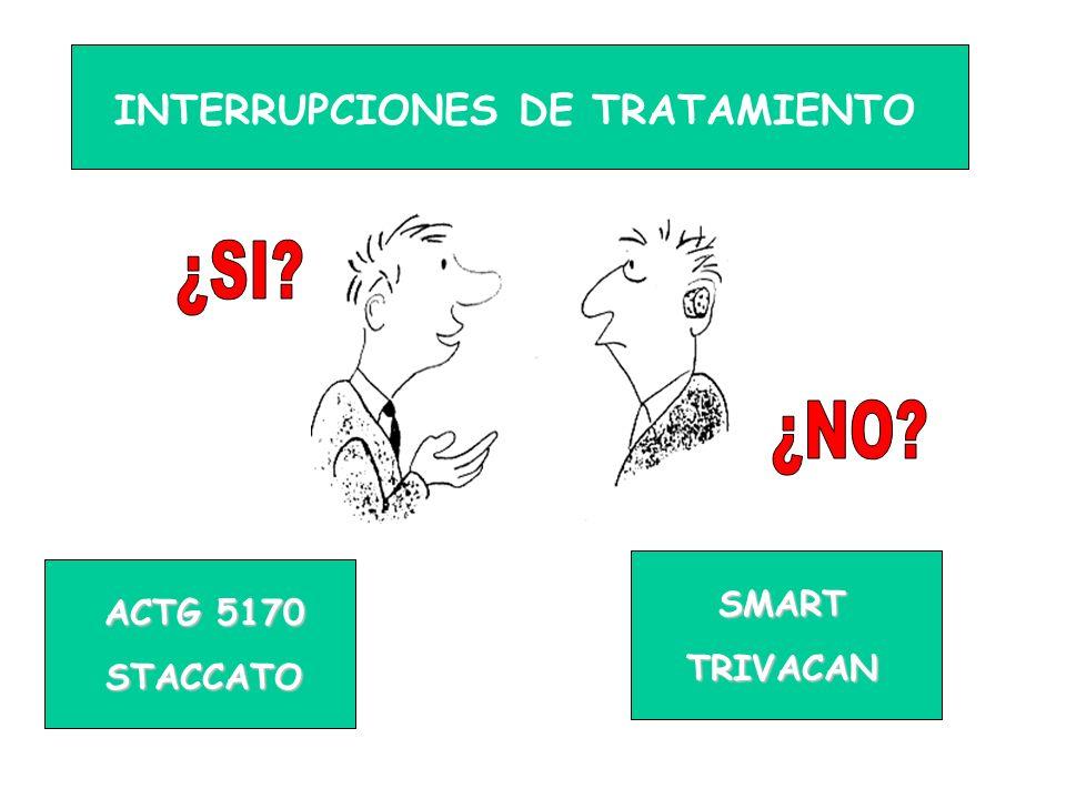 INTERRUPCIONES DE TRATAMIENTO ACTG 5170 STACCATO SMARTTRIVACAN