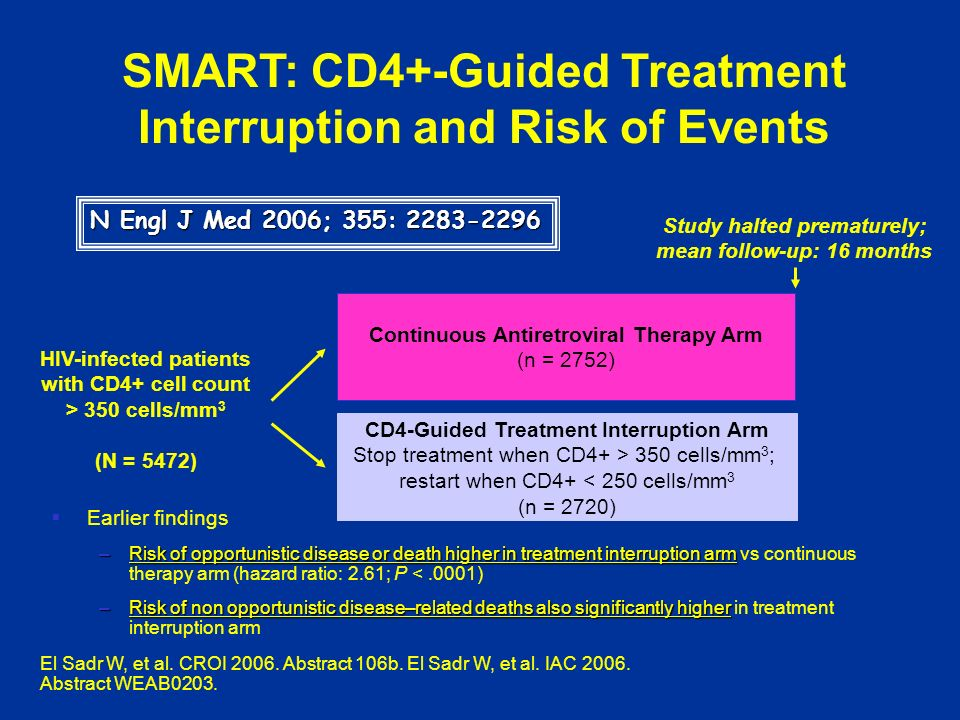HIV-infected patients with CD4+ cell count > 350 cells/mm 3 (N = 5472) Continuous Antiretroviral Therapy Arm (n = 2752) CD4-Guided Treatment Interrupt