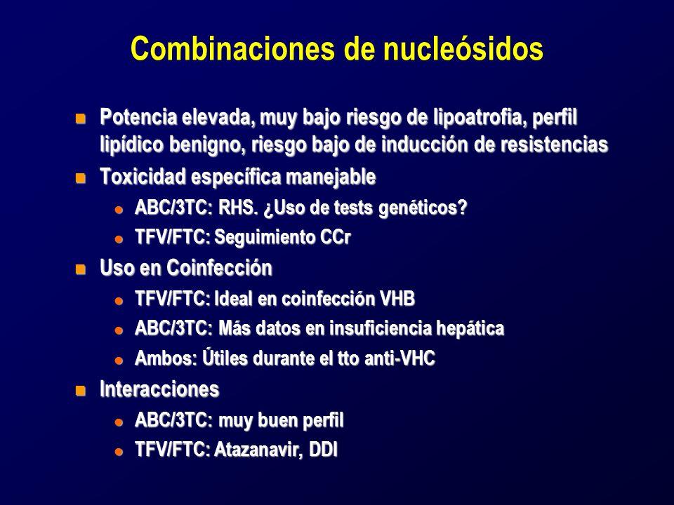 Combinaciones de nucleósidos n Potencia elevada, muy bajo riesgo de lipoatrofia, perfil lipídico benigno, riesgo bajo de inducción de resistencias n Toxicidad específica manejable l ABC/3TC: RHS.