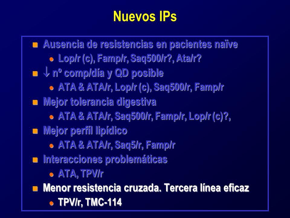 Nuevos IPs n Ausencia de resistencias en pacientes naïve l Lop/r (c), Famp/r, Saq500/r , Ata/r.