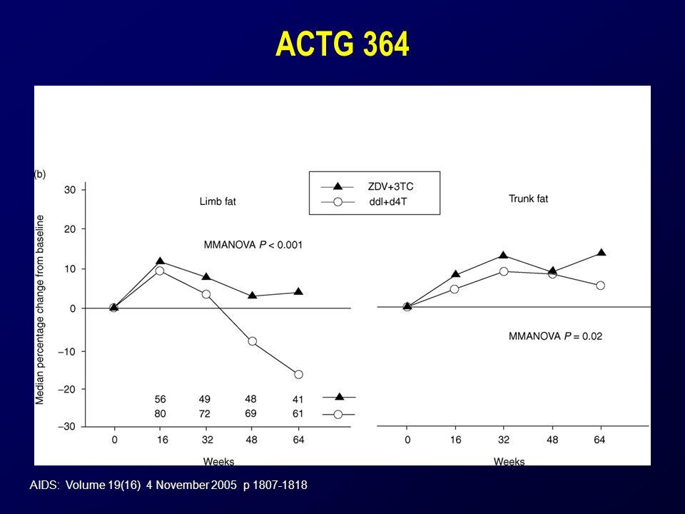 AIDS: Volume 19(16) 4 November 2005 p 1807-1818 ACTG 364