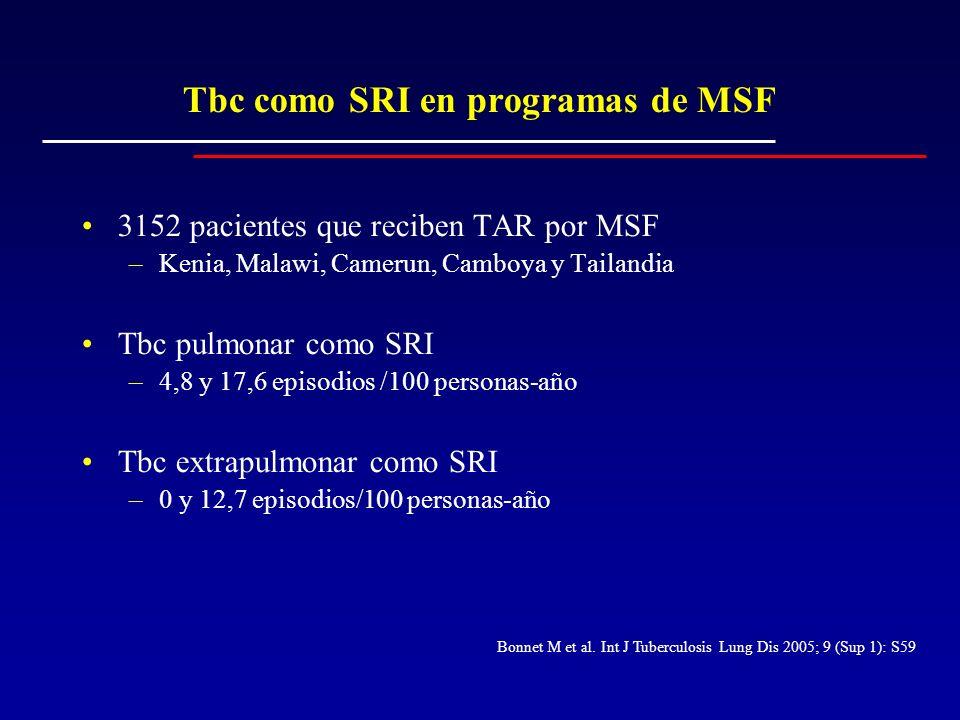 Tbc como SRI en programas de MSF 3152 pacientes que reciben TAR por MSF –Kenia, Malawi, Camerun, Camboya y Tailandia Tbc pulmonar como SRI –4,8 y 17,6