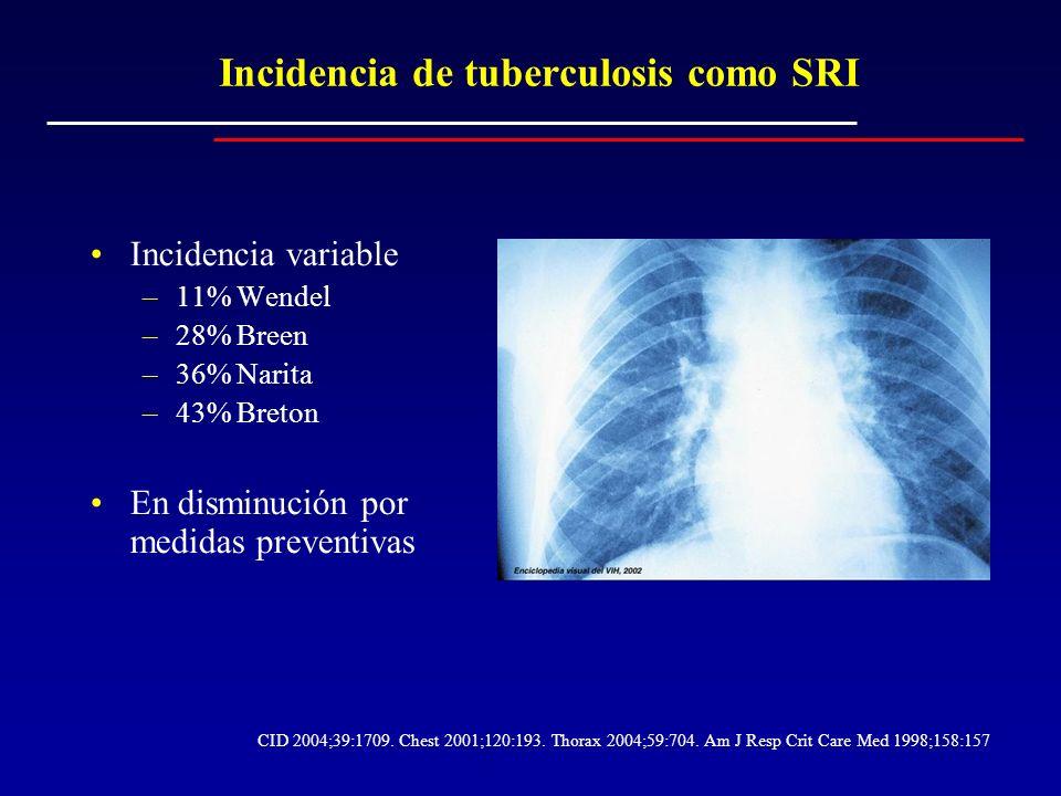 Incidencia de tuberculosis como SRI Incidencia variable –11% Wendel –28% Breen –36% Narita –43% Breton En disminución por medidas preventivas CID 2004