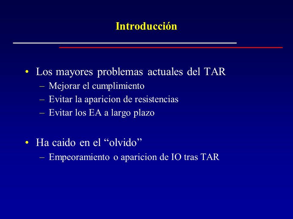 Introducción Los mayores problemas actuales del TAR –Mejorar el cumplimiento –Evitar la aparicion de resistencias –Evitar los EA a largo plazo Ha caid