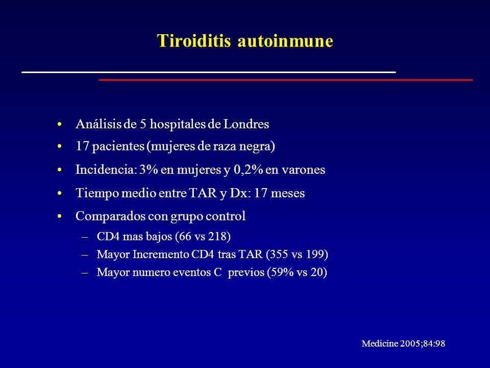 Tiroiditis autoinmune Análisis de 5 hospitales de Londres 17 pacientes (mujeres de raza negra) Incidencia: 3% en mujeres y 0,2% en varones Tiempo medi