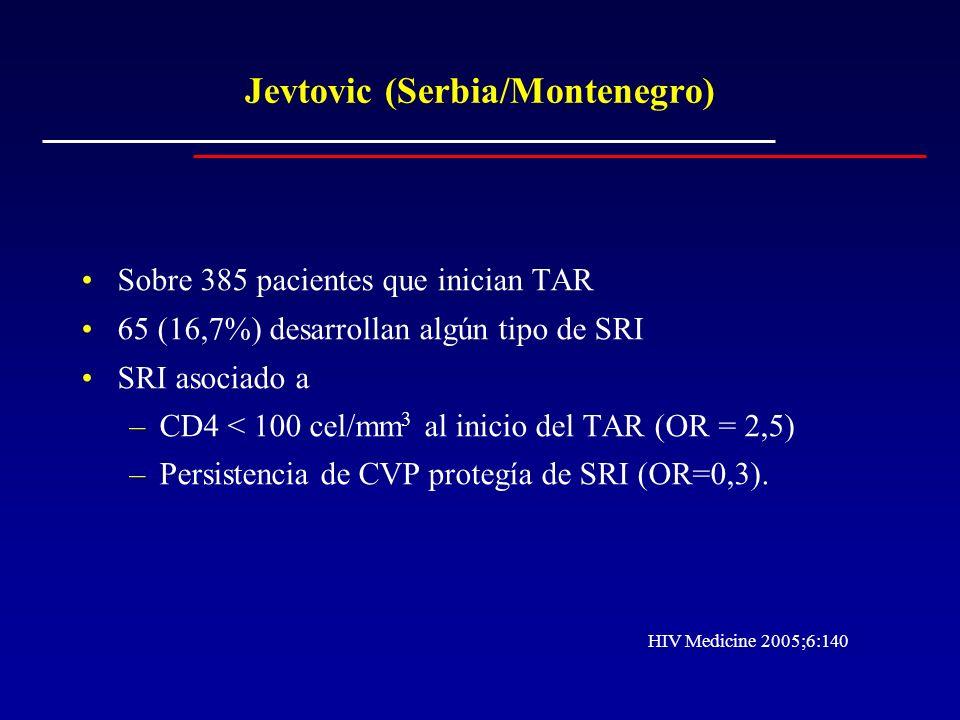 Jevtovic (Serbia/Montenegro) Sobre 385 pacientes que inician TAR 65 (16,7%) desarrollan algún tipo de SRI SRI asociado a –CD4 < 100 cel/mm 3 al inicio