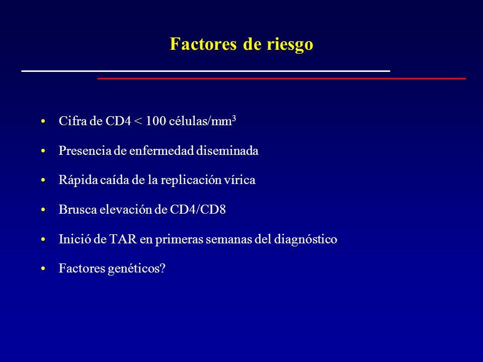 Factores de riesgo Cifra de CD4 < 100 células/mm 3 Presencia de enfermedad diseminada Rápida caída de la replicación vírica Brusca elevación de CD4/CD
