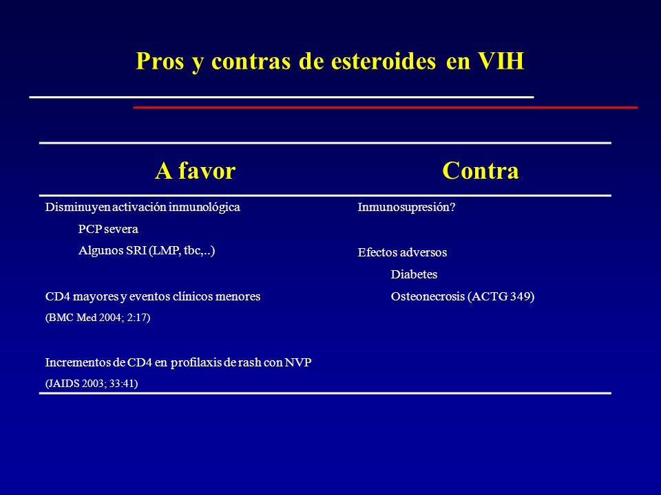 Pros y contras de esteroides en VIH A favorContra Disminuyen activación inmunológica PCP severa Algunos SRI (LMP, tbc,..) CD4 mayores y eventos clínic