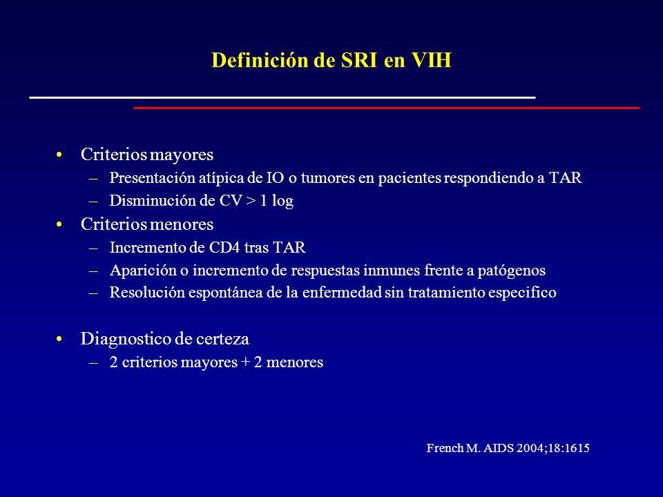 Criptococosis como SRI (Francia) 120 episodios de meningitis cripto en VIH 10 SRI tras inició de TAR Incidencia de 4,2 episodios/100 personas año Asociado a SRI –Diseminación (funguemia) –Inicio de TAR en primeros 2 meses del diagnóstico –CD4 basales < 7 cel/mm 3 AIDS 2005;19:1043