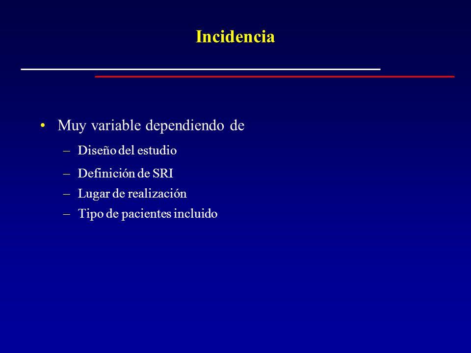 Incidencia Muy variable dependiendo de –Diseño del estudio –Definición de SRI –Lugar de realización –Tipo de pacientes incluido
