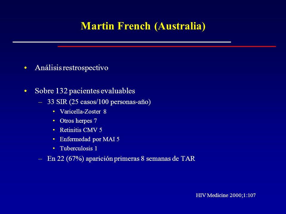 Martin French (Australia) Análisis restrospectivo Sobre 132 pacientes evaluables –33 SIR (25 casos/100 personas-año) Varicella-Zoster 8 Otros herpes 7