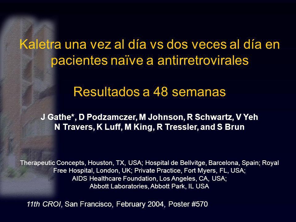 Kaletra una vez al día vs dos veces al día en pacientes naïve a antirretrovirales Resultados a 48 semanas J Gathe*, D Podzamczer, M Johnson, R Schwart