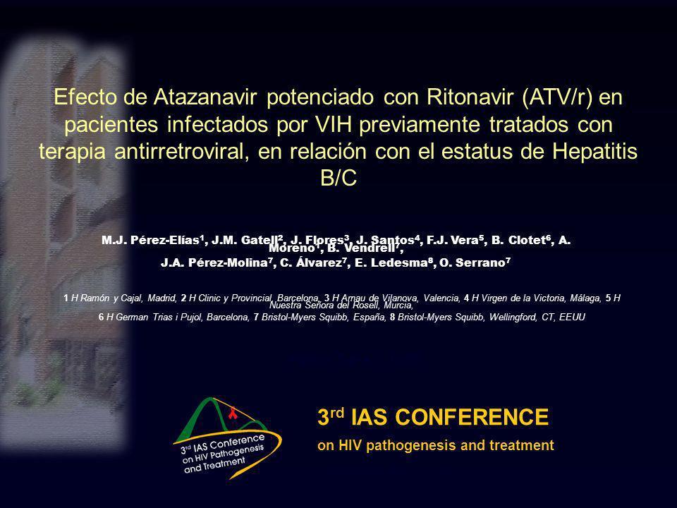 Efecto de Atazanavir potenciado con Ritonavir (ATV/r) en pacientes infectados por VIH previamente tratados con terapia antirretroviral, en relación co