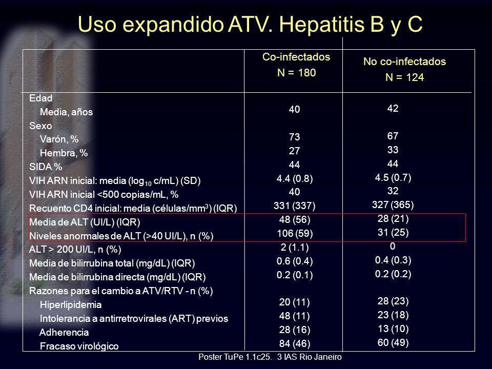 Uso expandido ATV. Hepatitis B y C Edad Media, años Sexo Varón, % Hembra, % SIDA % VIH ARN inicial: media (log 10 c/mL) (SD) VIH ARN inicial <500 copi