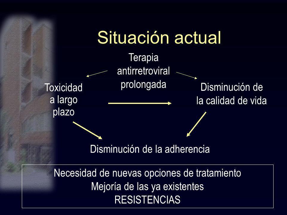 Situación actual Terapia antirretroviral prolongada Disminución de la calidad de vida Disminución de la adherencia Toxicidad a largo plazo Necesidad d