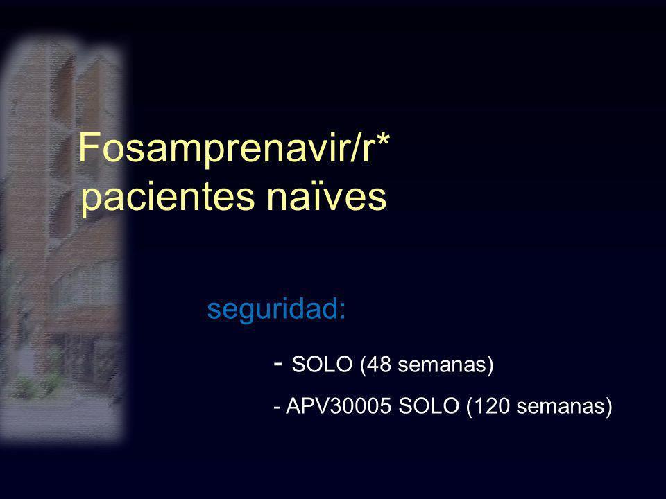 Fosamprenavir/r* pacientes naïves seguridad: - SOLO (48 semanas) - APV30005 SOLO (120 semanas)