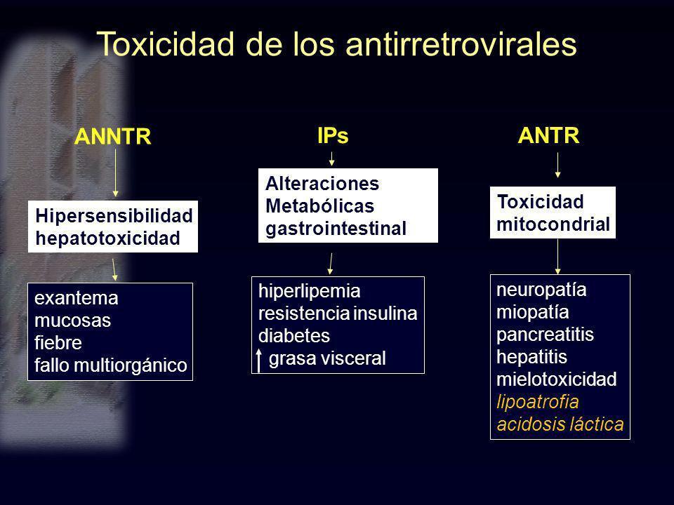 Toxicidad de los antirretrovirales ANTR ANNTR IPs Toxicidad mitocondrial Hipersensibilidad hepatotoxicidad Alteraciones Metabólicas gastrointestinal n