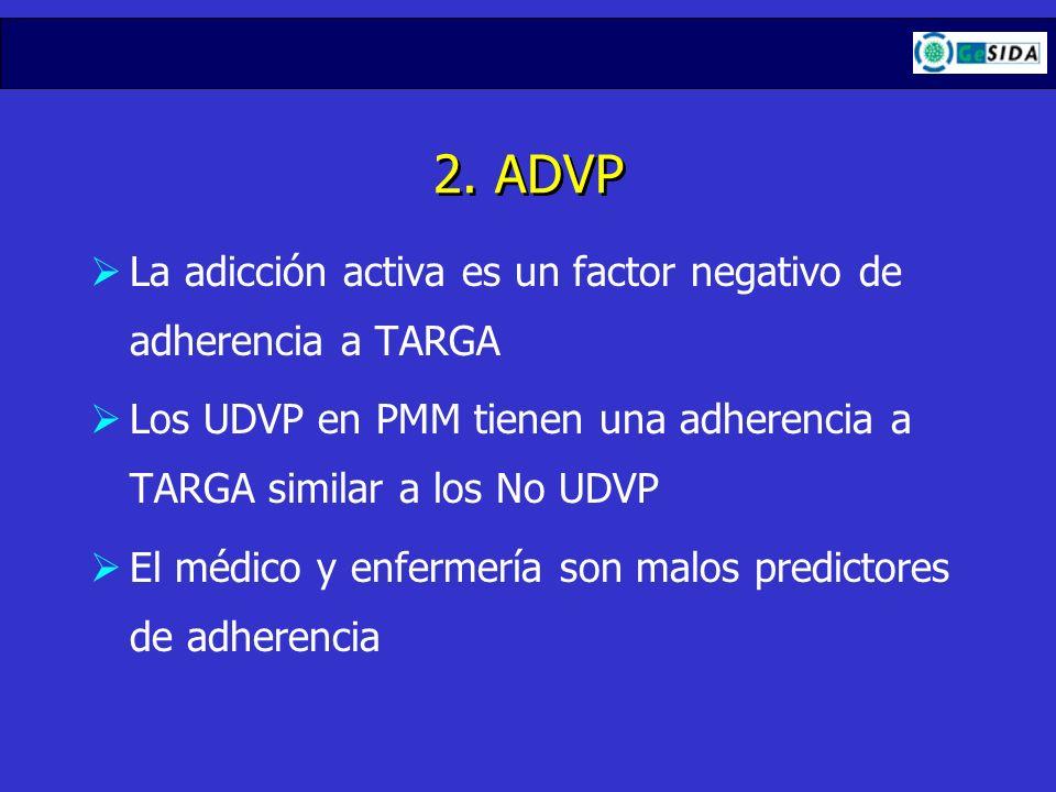 2. ADVP La adicción activa es un factor negativo de adherencia a TARGA Los UDVP en PMM tienen una adherencia a TARGA similar a los No UDVP El médico y