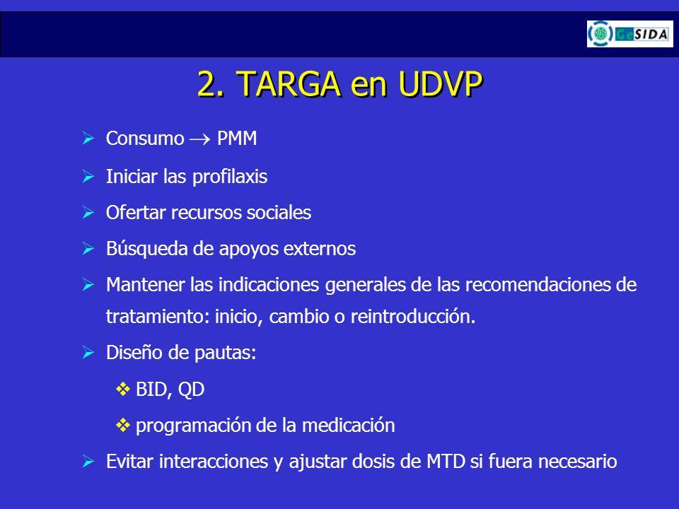 2. TARGA en UDVP Consumo PMM Iniciar las profilaxis Ofertar recursos sociales Búsqueda de apoyos externos Mantener las indicaciones generales de las r