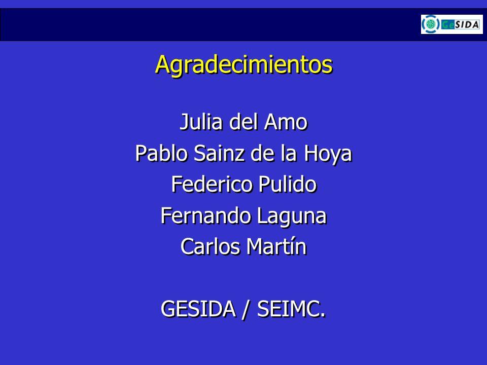 Agradecimientos Julia del Amo Pablo Sainz de la Hoya Federico Pulido Fernando Laguna Carlos Martín GESIDA / SEIMC. Julia del Amo Pablo Sainz de la Hoy